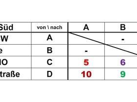 Verbindungsmatrix Kreuzung Ebertstr. Zinglerstr. Neue Str. 15x5,25cm